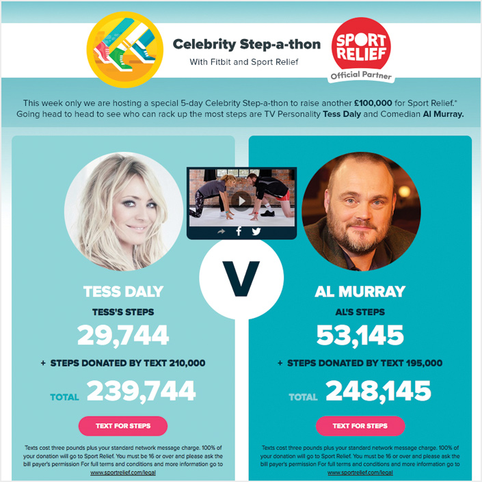 Fitbit Celebrity Step-a-thon