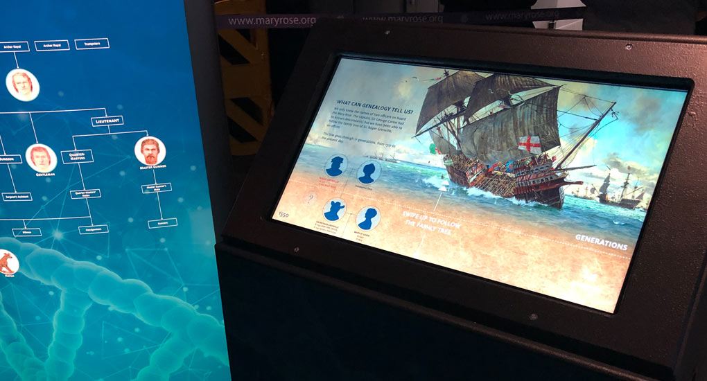 Mary Rose Interactive Touchscreens